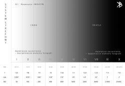 System strefowy, pomiar punktowy światła, negatyw w skanerze, wywoływanie normalne N